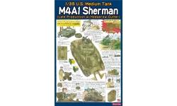 M4A1, Sherman - ASUKA 35-022 1/35 PREORD