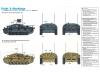 Sturmgeschütz III, Sd.Kfz. 142 Ausf. E, StuG III - DRAGON 7562 1/72