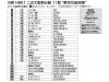 H8K1 Model 11 Kawanishi - HASEGAWA 02257 1/72