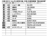H6K5 Model 23 Kawanishi - HASEGAWA 02280 1/72